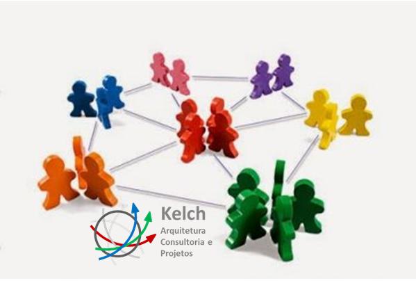 Projetos Complexos exigem conhecimento multidisciplinar